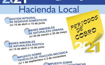 Periodos de Cobro 2021 – Hacienda Local